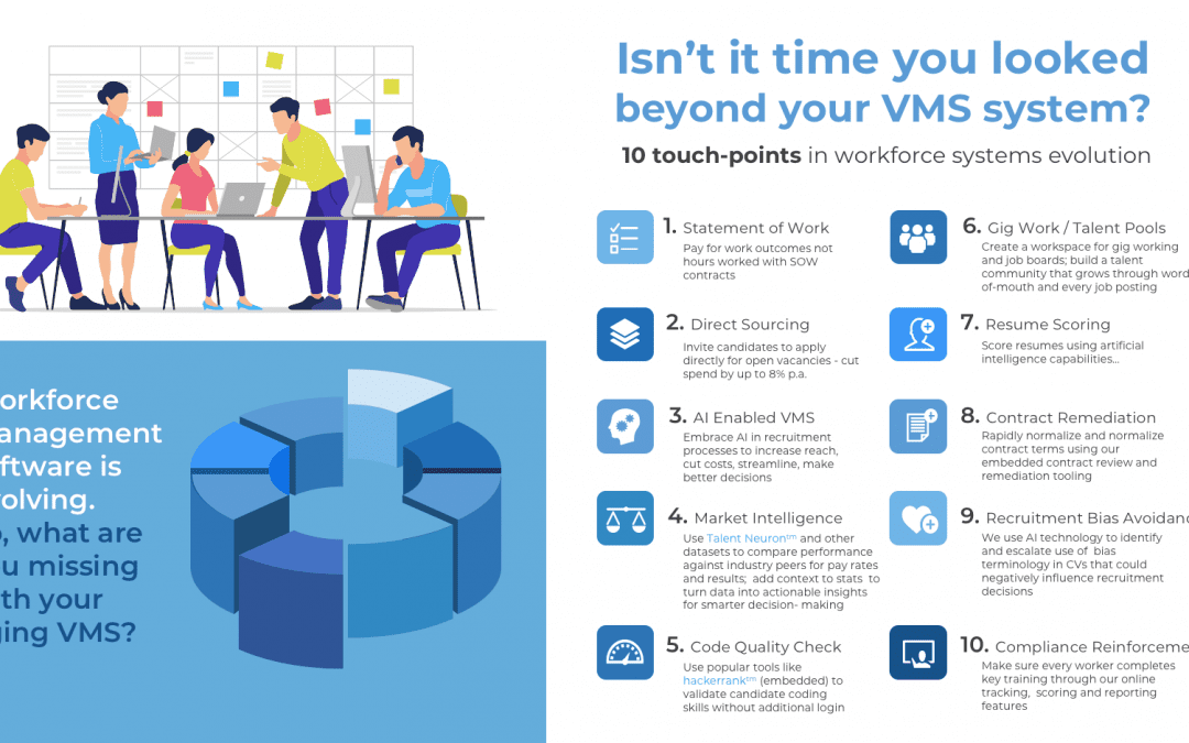 Ten Capabilities Your Old VMS Probably Doesn't Offer