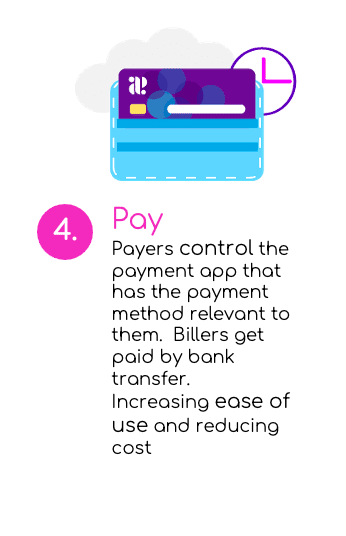 the pay experience graphic